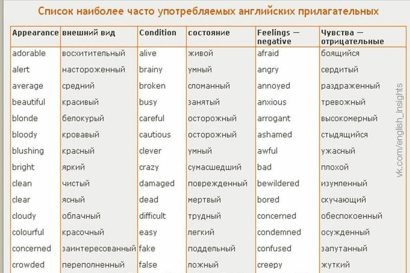 Прилагательные по алфавиту поздравления
